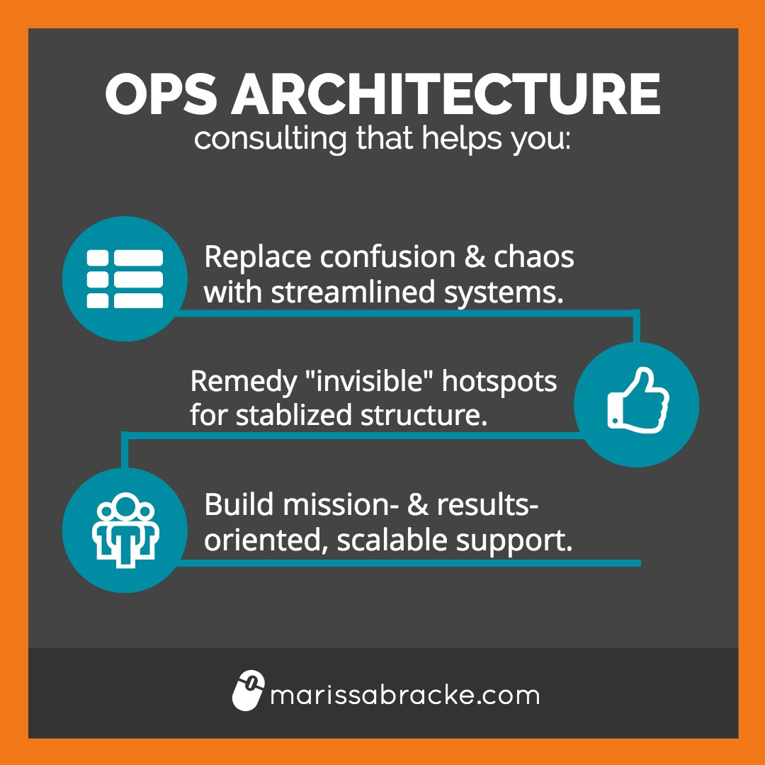 Ops Architecture